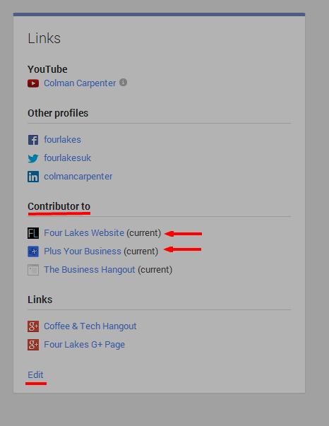 Google+ Contributor